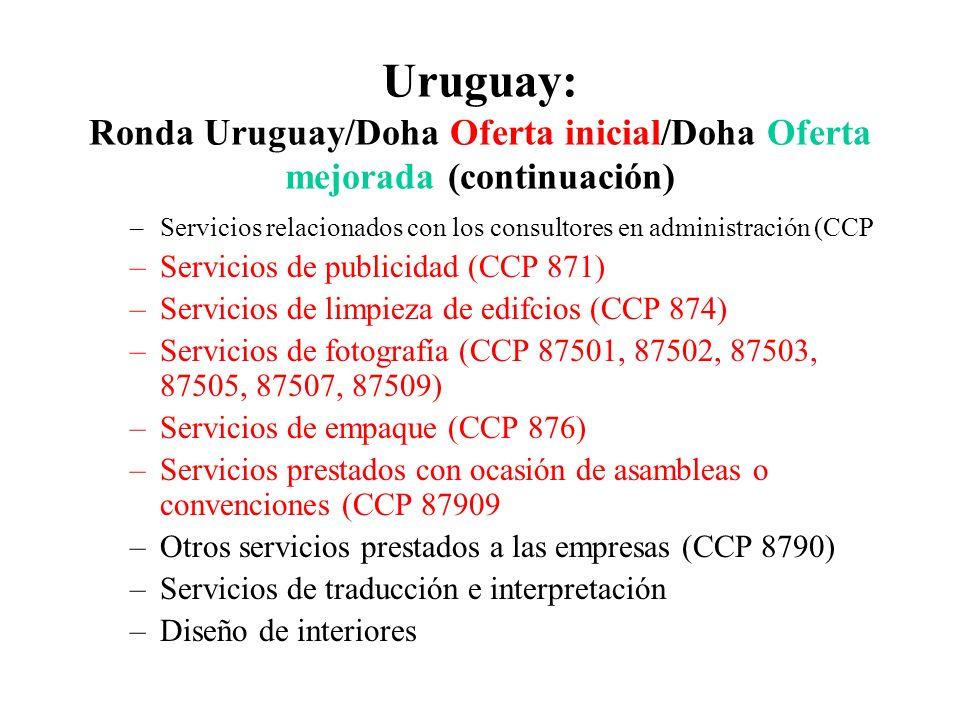 Uruguay: Ronda Uruguay/Doha Oferta inicial/Doha Oferta mejorada (continuación) –Servicios relacionados con los consultores en administración (CCP –Servicios de publicidad (CCP 871) –Servicios de limpieza de edifcios (CCP 874) –Servicios de fotografía (CCP 87501, 87502, 87503, 87505, 87507, 87509) –Servicios de empaque (CCP 876) –Servicios prestados con ocasión de asambleas o convenciones (CCP 87909 –Otros servicios prestados a las empresas (CCP 8790) –Servicios de traducción e interpretación –Diseño de interiores
