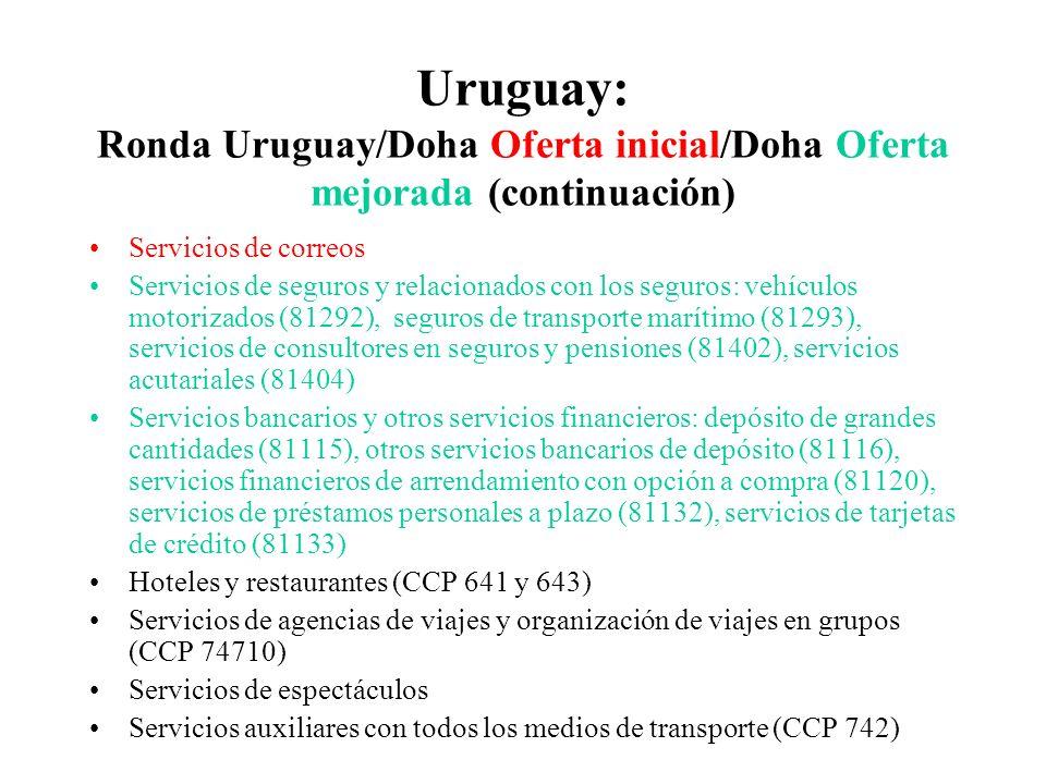 Uruguay: Ronda Uruguay/Doha Oferta inicial/Doha Oferta mejorada (continuación) Servicios de correos Servicios de seguros y relacionados con los seguros: vehículos motorizados (81292), seguros de transporte marítimo (81293), servicios de consultores en seguros y pensiones (81402), servicios acutariales (81404) Servicios bancarios y otros servicios financieros: depósito de grandes cantidades (81115), otros servicios bancarios de depósito (81116), servicios financieros de arrendamiento con opción a compra (81120), servicios de préstamos personales a plazo (81132), servicios de tarjetas de crédito (81133) Hoteles y restaurantes (CCP 641 y 643) Servicios de agencias de viajes y organización de viajes en grupos (CCP 74710) Servicios de espectáculos Servicios auxiliares con todos los medios de transporte (CCP 742)