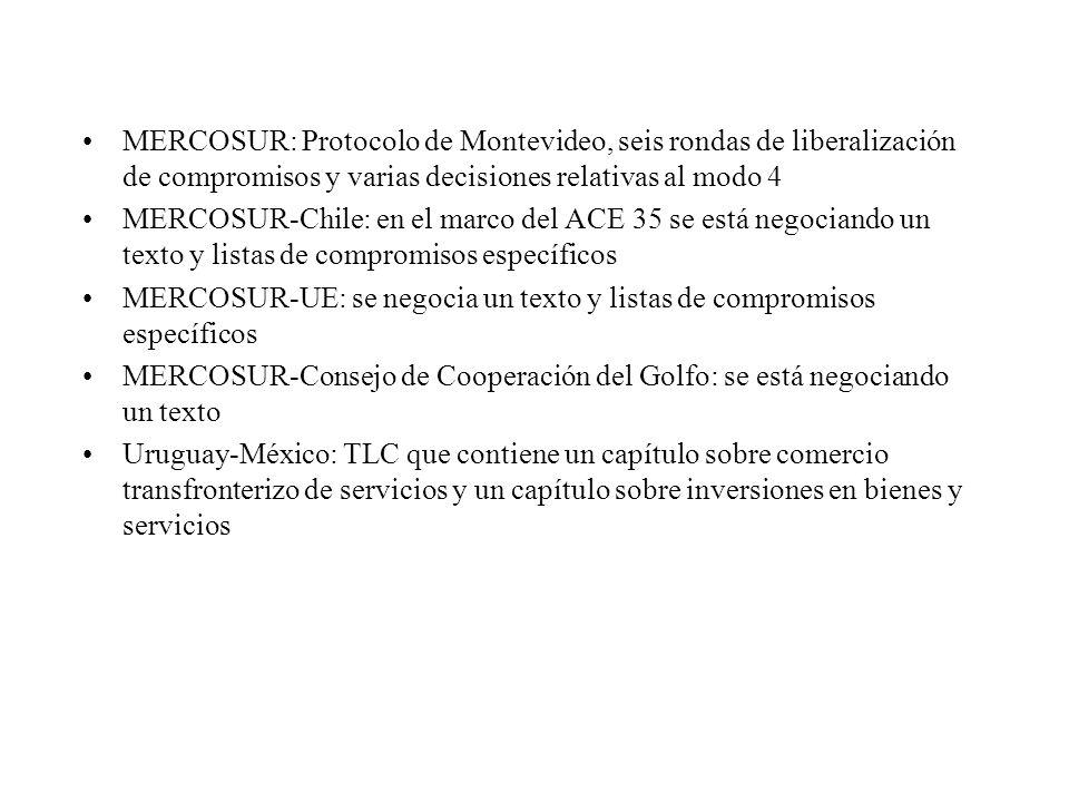 MERCOSUR: Protocolo de Montevideo, seis rondas de liberalización de compromisos y varias decisiones relativas al modo 4 MERCOSUR-Chile: en el marco del ACE 35 se está negociando un texto y listas de compromisos específicos MERCOSUR-UE: se negocia un texto y listas de compromisos específicos MERCOSUR-Consejo de Cooperación del Golfo: se está negociando un texto Uruguay-México: TLC que contiene un capítulo sobre comercio transfronterizo de servicios y un capítulo sobre inversiones en bienes y servicios
