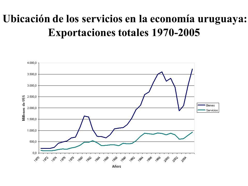 Exportaciones totales 1970-2005 Ubicación de los servicios en la economía uruguaya: