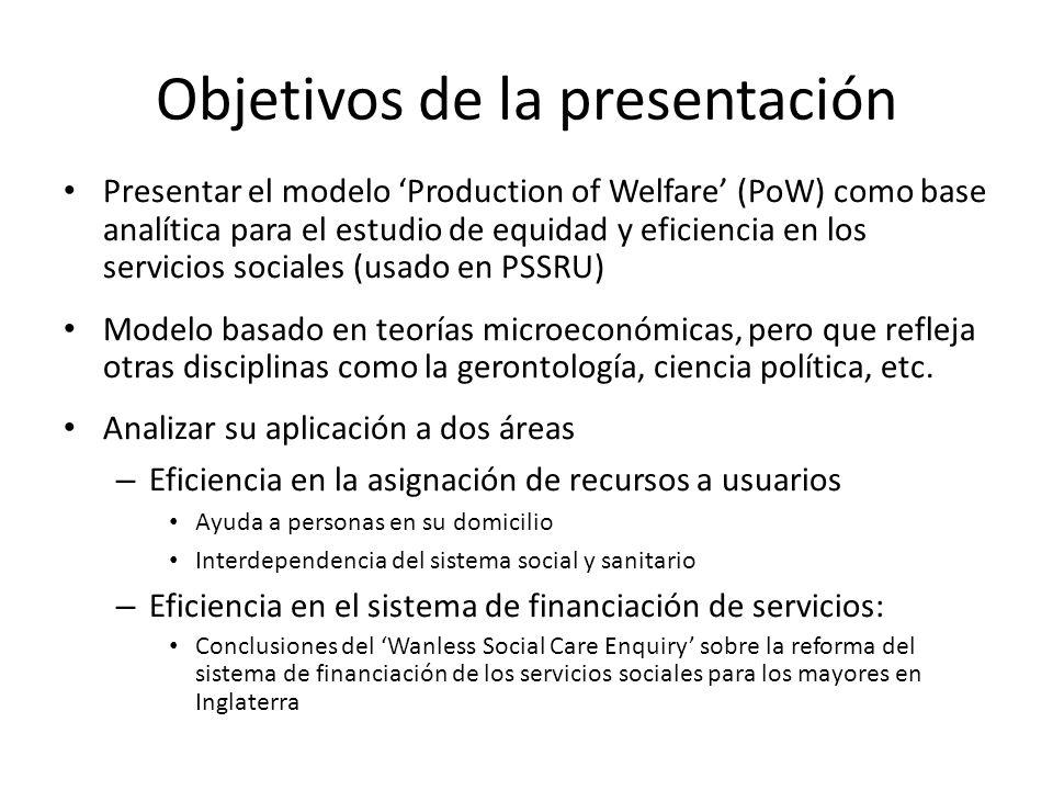 Outcomes (ADLAYS) por nivel de renta y sistema de financiacion