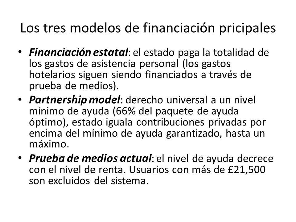 Los tres modelos de financiación pricipales Financiación estatal : el estado paga la totalidad de los gastos de asistencia personal (los gastos hotelarios siguen siendo financiados a través de prueba de medios).