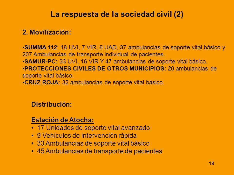 18 La respuesta de la sociedad civil (2) 2. Movilización: SUMMA 112: 18 UVI, 7 VIR, 8 UAD, 37 ambulancias de soporte vital básico y 207 Ambulancias de