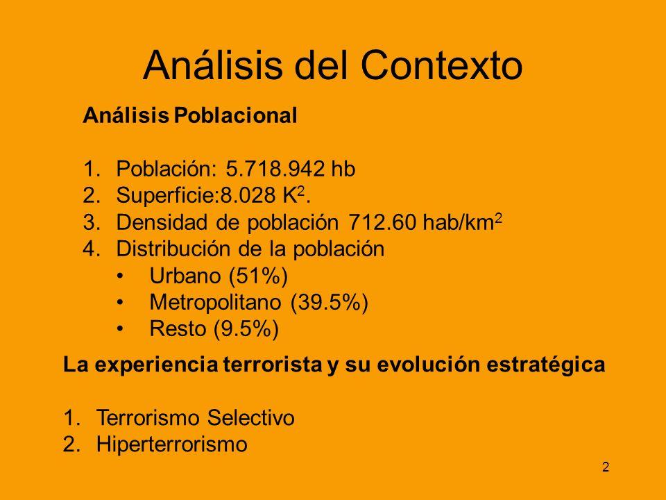 2 Análisis del Contexto Análisis Poblacional 1.Población: 5.718.942 hb 2.Superficie:8.028 K 2. 3.Densidad de población 712.60 hab/km 2 4.Distribución