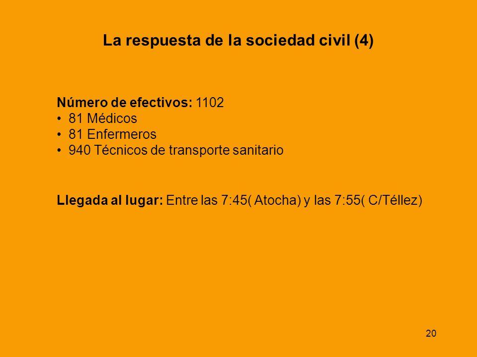 20 La respuesta de la sociedad civil (4) Número de efectivos: 1102 81 Médicos 81 Enfermeros 940 Técnicos de transporte sanitario Llegada al lugar: Entre las 7:45( Atocha) y las 7:55( C/Téllez)