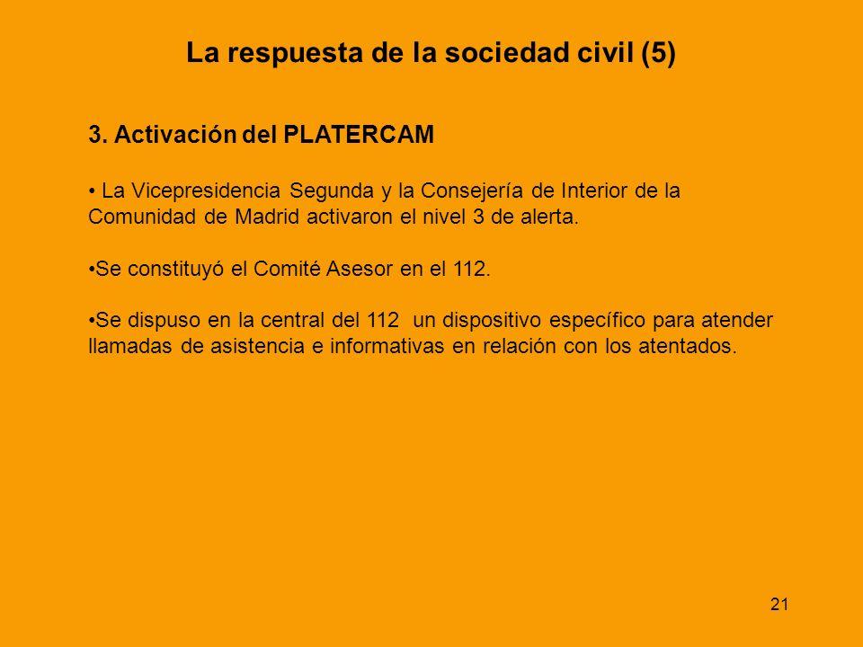 21 La respuesta de la sociedad civil (5) 3. Activación del PLATERCAM La Vicepresidencia Segunda y la Consejería de Interior de la Comunidad de Madrid