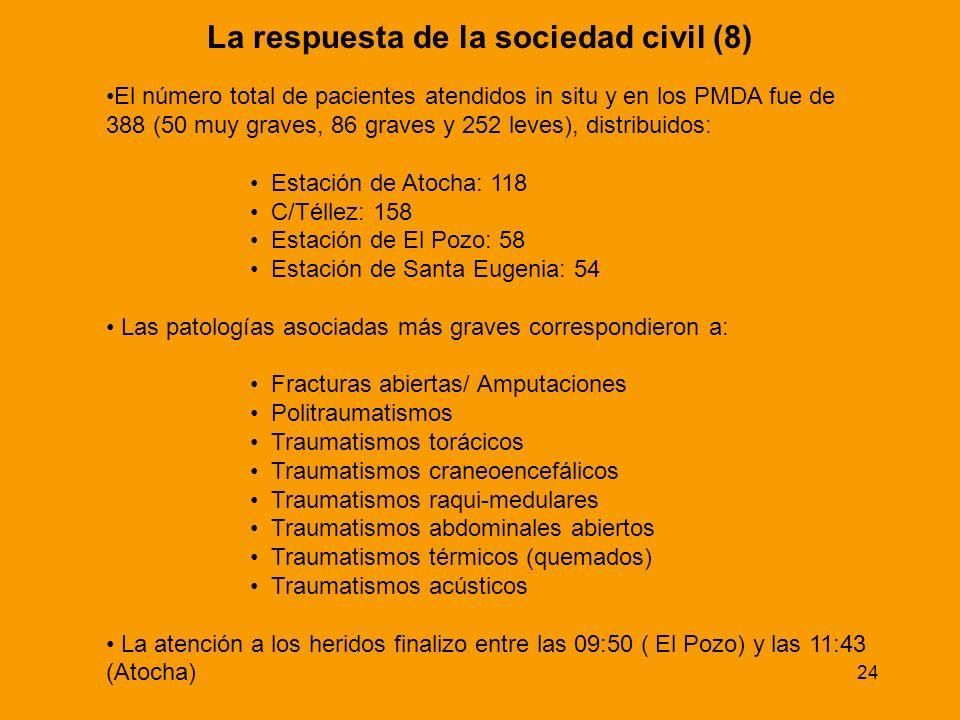 24 La respuesta de la sociedad civil (8) El número total de pacientes atendidos in situ y en los PMDA fue de 388 (50 muy graves, 86 graves y 252 leves