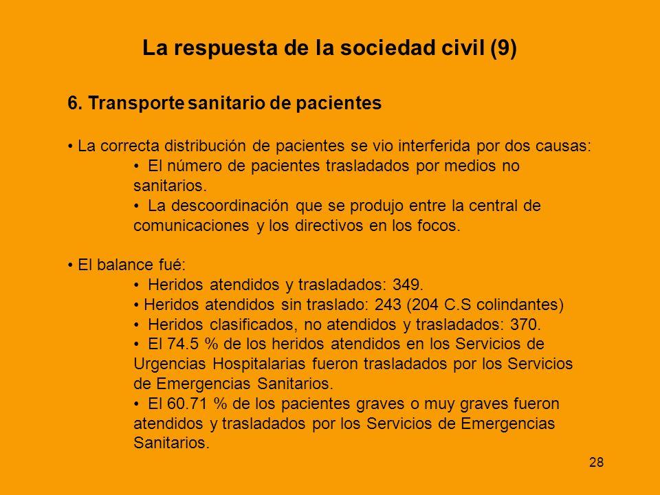 28 La respuesta de la sociedad civil (9) 6. Transporte sanitario de pacientes La correcta distribución de pacientes se vio interferida por dos causas:
