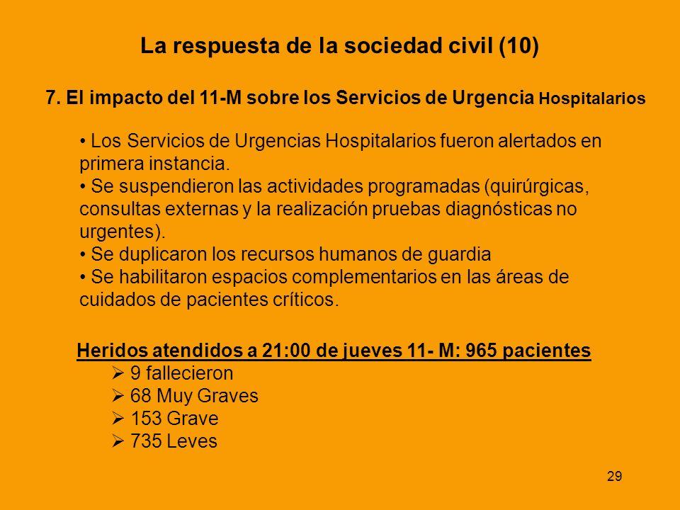 29 La respuesta de la sociedad civil (10) 7. El impacto del 11-M sobre los Servicios de Urgencia Hospitalarios Los Servicios de Urgencias Hospitalario