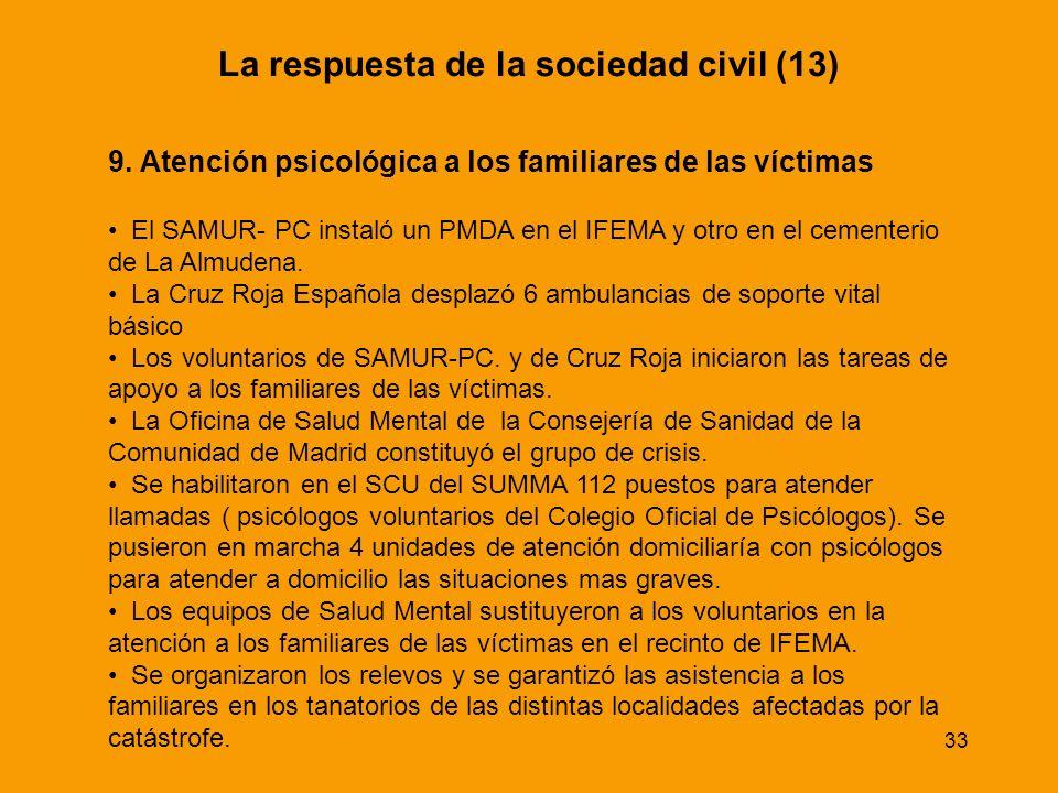33 9. Atención psicológica a los familiares de las víctimas El SAMUR- PC instaló un PMDA en el IFEMA y otro en el cementerio de La Almudena. La Cruz R