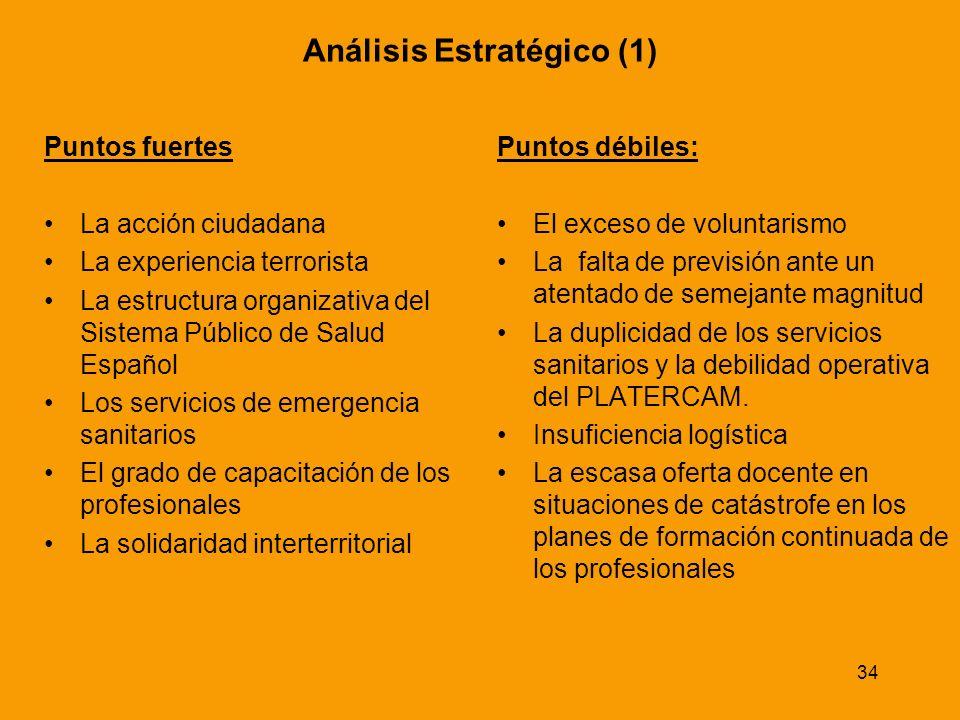 34 Análisis Estratégico (1) Puntos fuertes La acción ciudadana La experiencia terrorista La estructura organizativa del Sistema Público de Salud Españ
