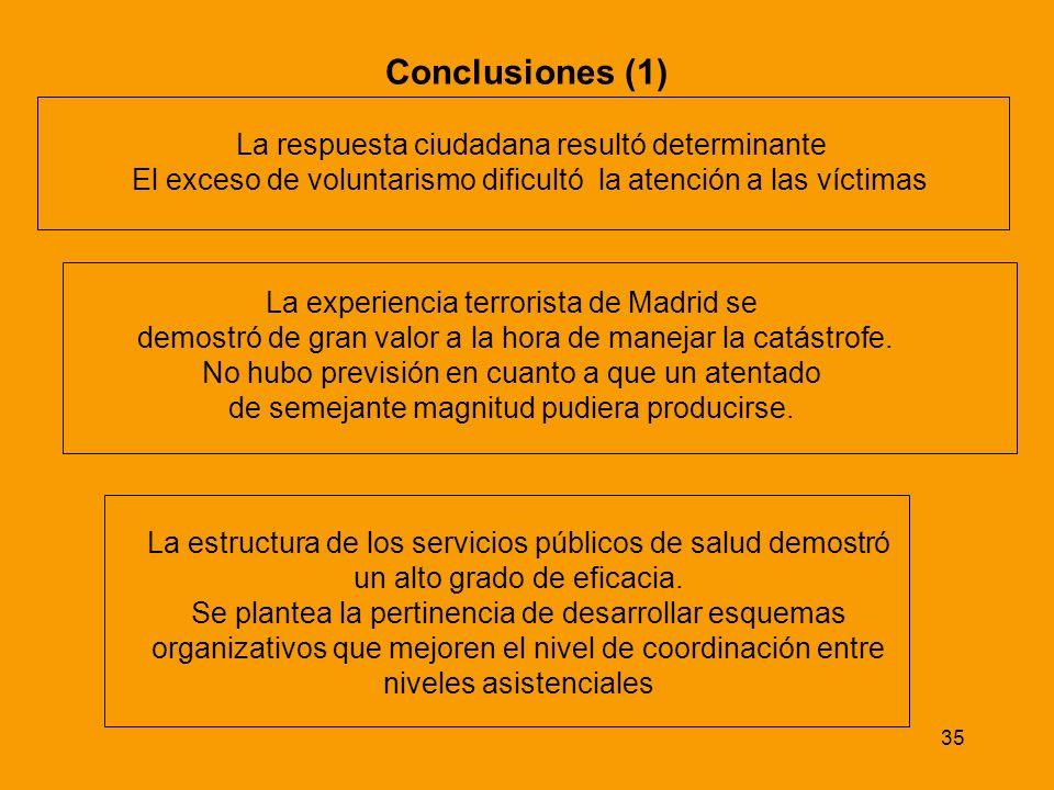 35 Conclusiones (1) La respuesta ciudadana resultó determinante El exceso de voluntarismo dificultó la atención a las víctimas La experiencia terrorista de Madrid se demostró de gran valor a la hora de manejar la catástrofe.
