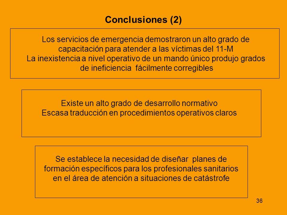 36 Conclusiones (2) Los servicios de emergencia demostraron un alto grado de capacitación para atender a las víctimas del 11-M La inexistencia a nivel