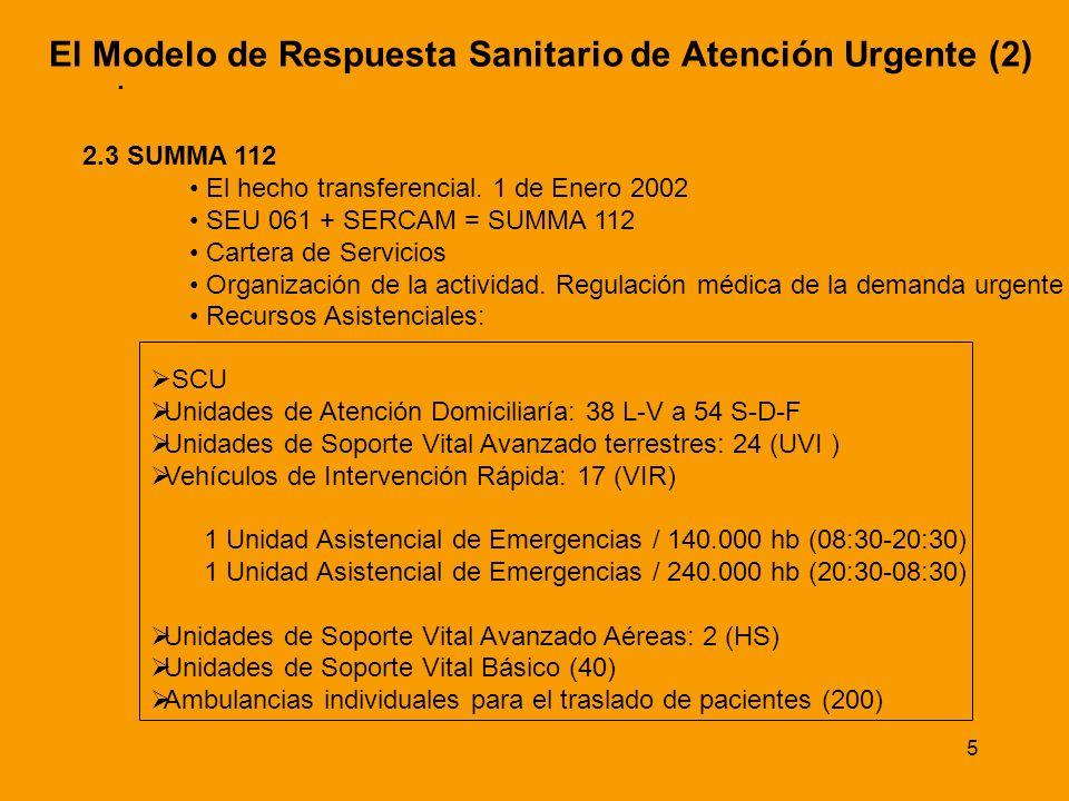 5. 2.3 SUMMA 112 El hecho transferencial. 1 de Enero 2002 SEU 061 + SERCAM = SUMMA 112 Cartera de Servicios Organización de la actividad. Regulación m