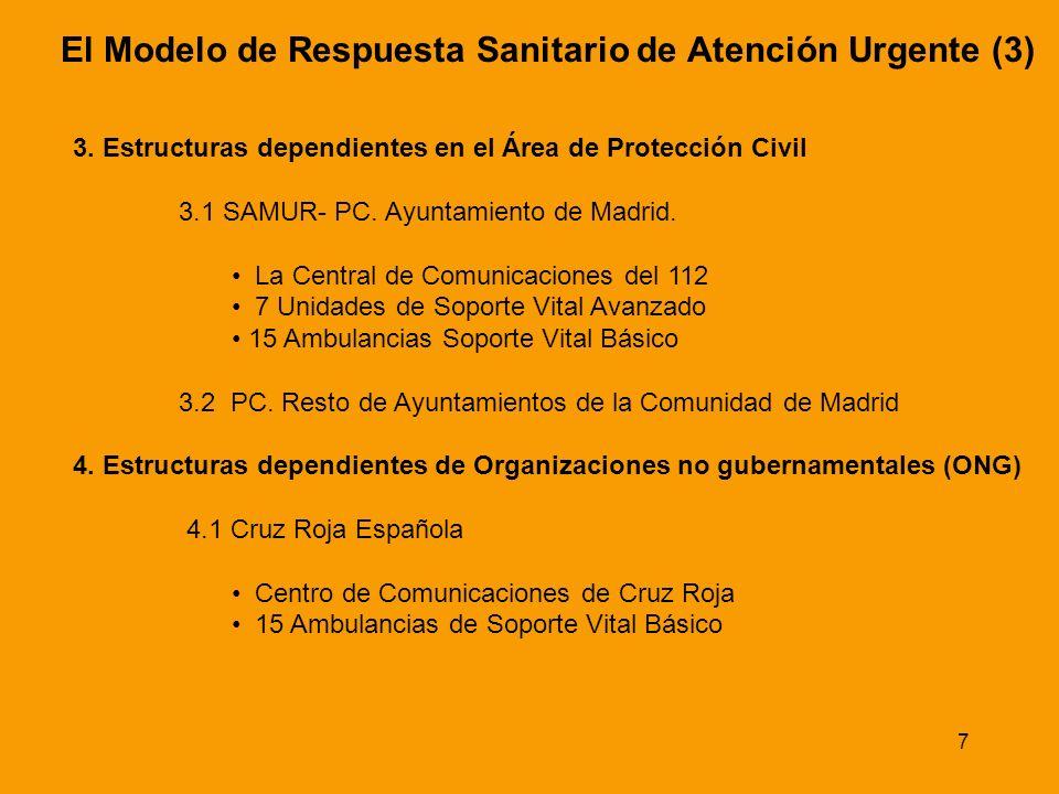 7 3. Estructuras dependientes en el Área de Protección Civil 3.1 SAMUR- PC. Ayuntamiento de Madrid. La Central de Comunicaciones del 112 7 Unidades de