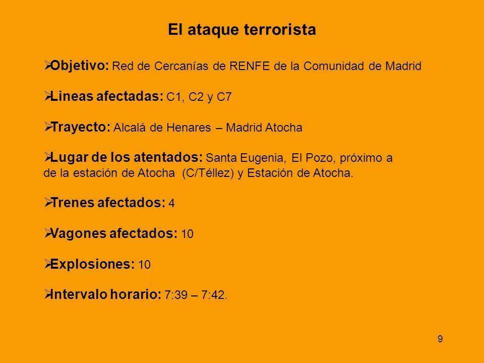 9 El ataque terrorista Objetivo: Red de Cercanías de RENFE de la Comunidad de Madrid Lineas afectadas: C1, C2 y C7 Trayecto: Alcalá de Henares – Madrid Atocha Lugar de los atentados: Santa Eugenia, El Pozo, próximo a de la estación de Atocha (C/Téllez) y Estación de Atocha.