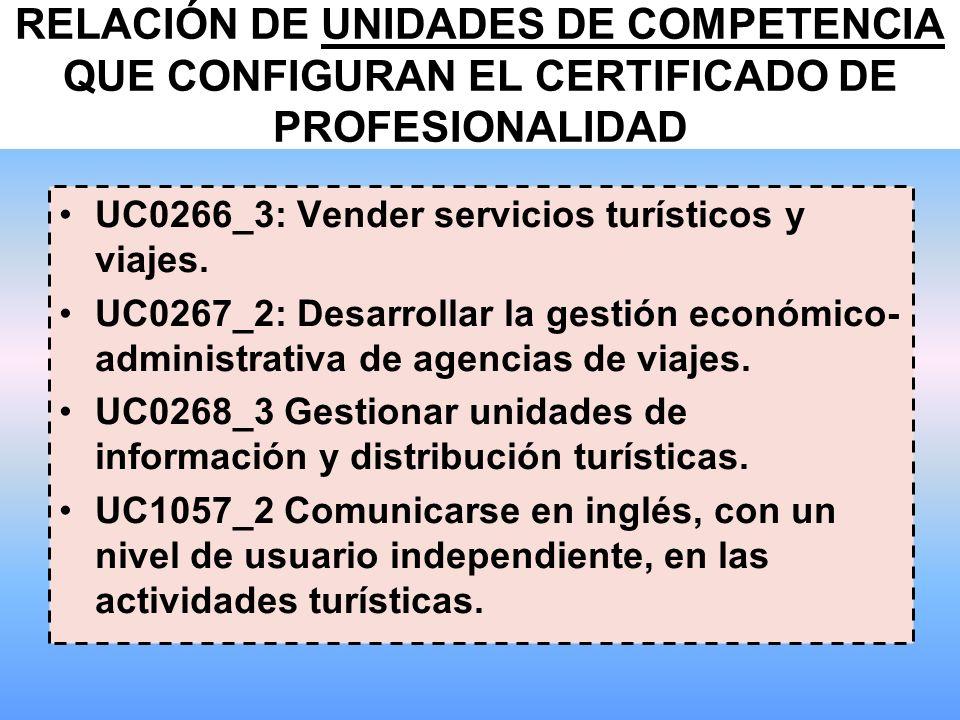 RELACIÓN DE UNIDADES DE COMPETENCIA QUE CONFIGURAN EL CERTIFICADO DE PROFESIONALIDAD UC0266_3: Vender servicios turísticos y viajes.