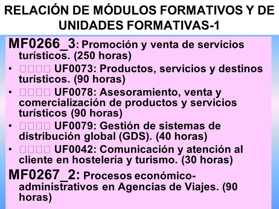RELACIÓN DE MÓDULOS FORMATIVOS Y DE UNIDADES FORMATIVAS-1 MF0266_3 : Promoción y venta de servicios turísticos.