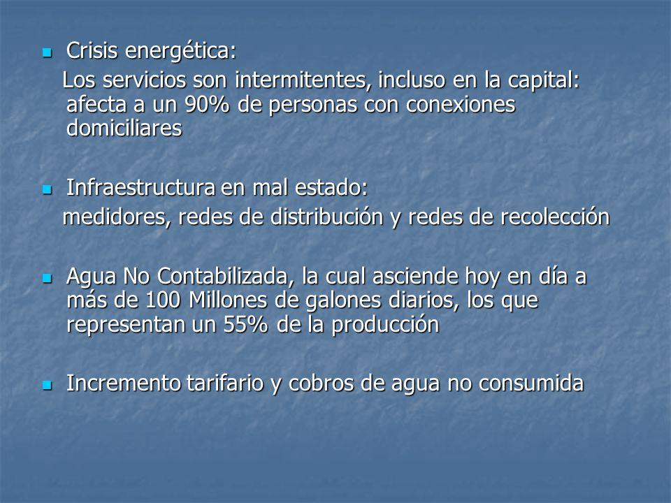 Crisis energética: Crisis energética: Los servicios son intermitentes, incluso en la capital: afecta a un 90% de personas con conexiones domiciliares