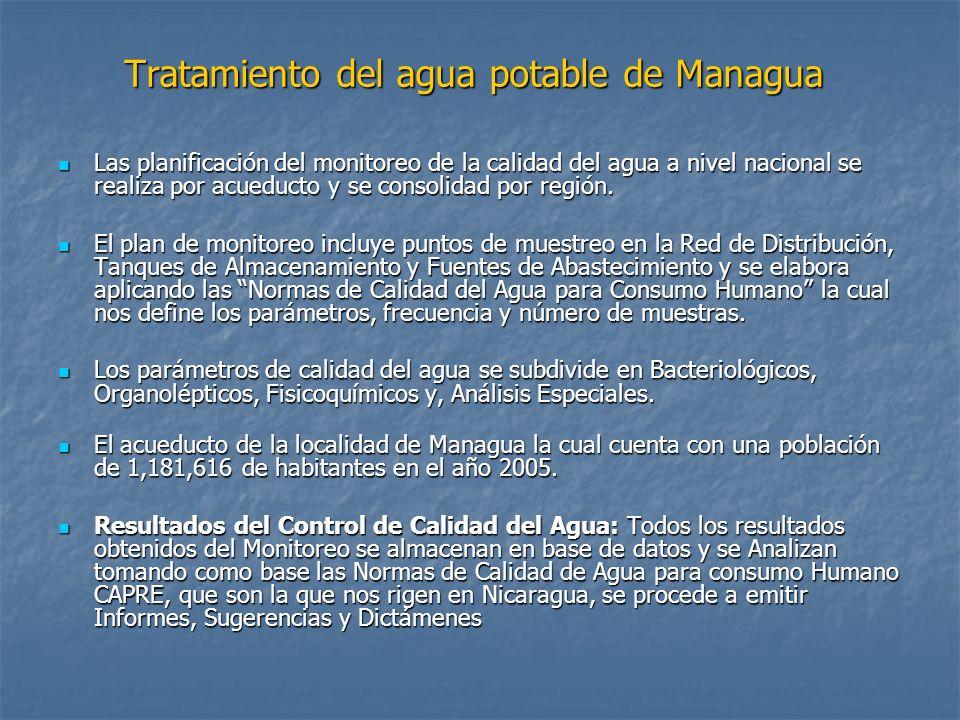Tratamiento del agua potable de Managua Las planificación del monitoreo de la calidad del agua a nivel nacional se realiza por acueducto y se consolid