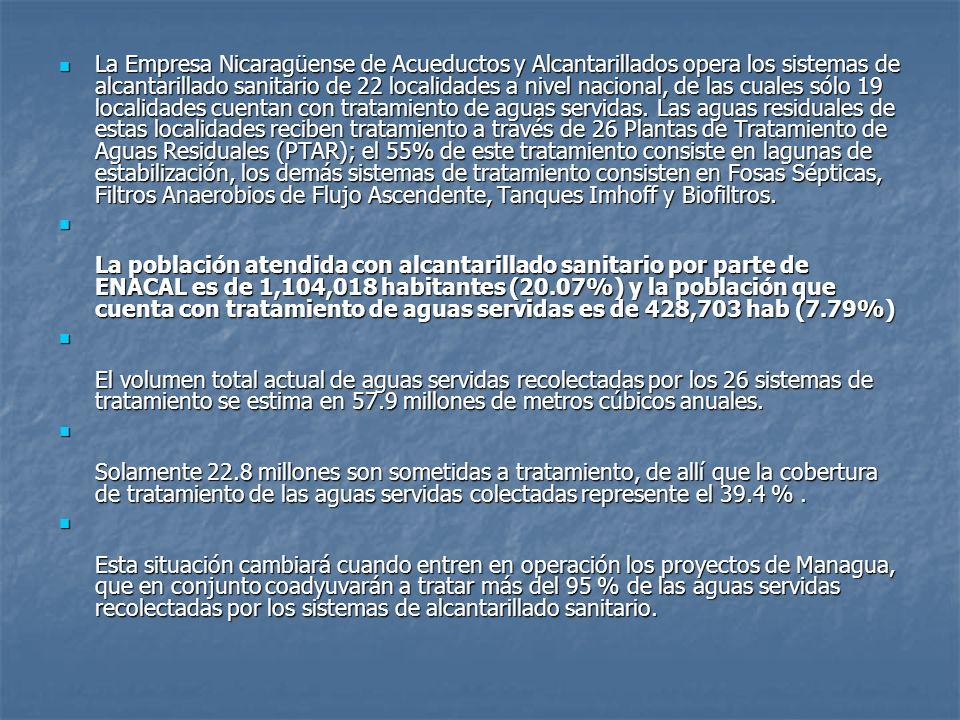 La Empresa Nicaragüense de Acueductos y Alcantarillados opera los sistemas de alcantarillado sanitario de 22 localidades a nivel nacional, de las cual