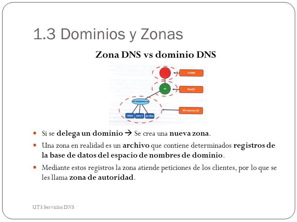 1.3 Dominios y Zonas Zona DNS vs dominio DNS Si se delega un dominio Se crea una nueva zona.