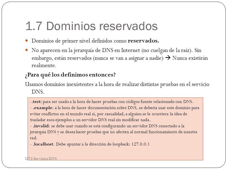 1.7 Dominios reservados Dominios de primer nivel definidos como reservados.