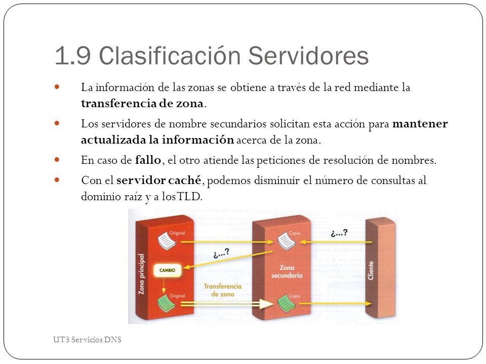 1.9 Clasificación Servidores La información de las zonas se obtiene a través de la red mediante la transferencia de zona.