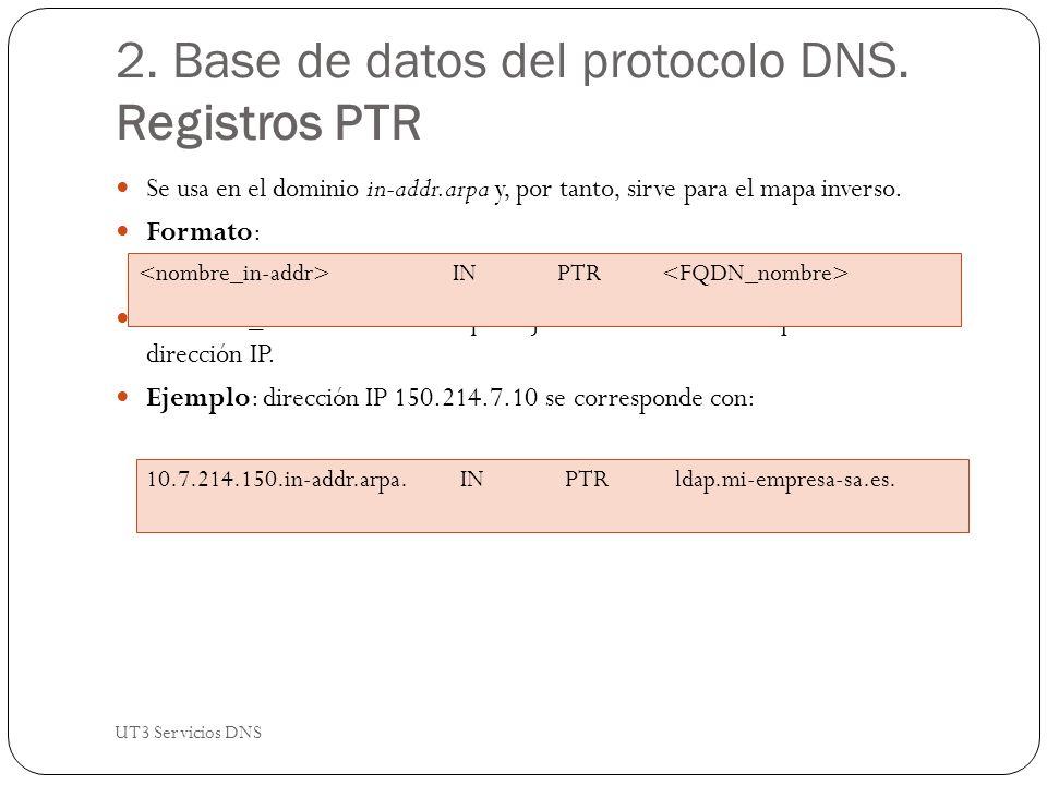 2. Base de datos del protocolo DNS.