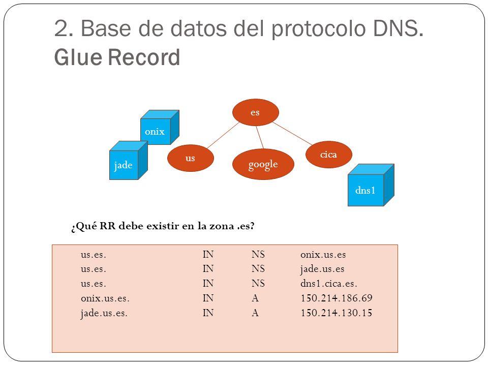 2. Base de datos del protocolo DNS. Glue Record ¿Qué RR debe existir en la zona.es.