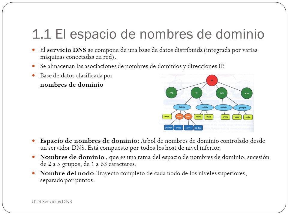 1.1 El espacio de nombres de dominio El servicio DNS se compone de una base de datos distribuida (integrada por varias máquinas conectadas en red).