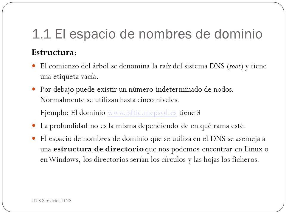 1.1 El espacio de nombres de dominio Estructura: El comienzo del árbol se denomina la raíz del sistema DNS (root) y tiene una etiqueta vacía.