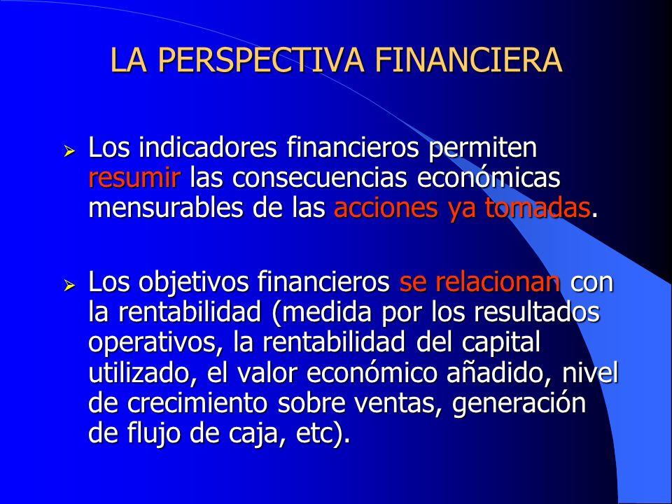 LA PERSPECTIVA FINANCIERA Los indicadores financieros permiten resumir las consecuencias económicas mensurables de las acciones ya tomadas. Los indica