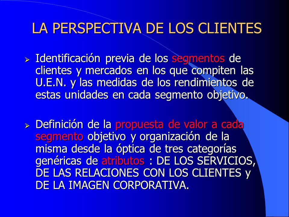LA PERSPECTIVA DE LOS CLIENTES Identificación previa de los segmentos de clientes y mercados en los que compiten las U.E.N. y las medidas de los rendi