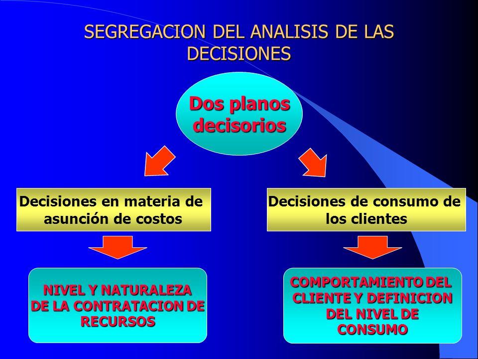 SEGREGACION DEL ANALISIS DE LAS DECISIONES Dos planos decisorios Decisiones en materia de asunción de costos Decisiones de consumo de los clientes NIV