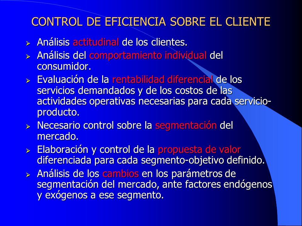 CONTROL DE EFICIENCIA SOBRE EL CLIENTE Análisis actitudinal de los clientes. Análisis actitudinal de los clientes. Análisis del comportamiento individ