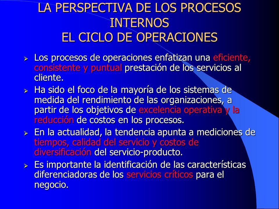 LA PERSPECTIVA DE LOS PROCESOS INTERNOS EL CICLO DE OPERACIONES Los procesos de operaciones enfatizan una eficiente, consistente y puntual prestación