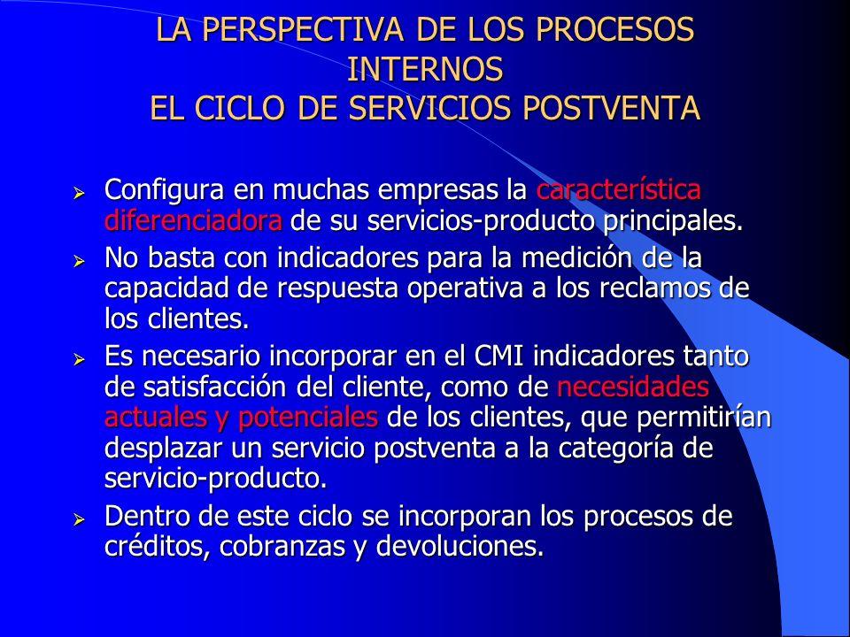 LA PERSPECTIVA DE LOS PROCESOS INTERNOS EL CICLO DE SERVICIOS POSTVENTA Configura en muchas empresas la característica diferenciadora de su servicios-