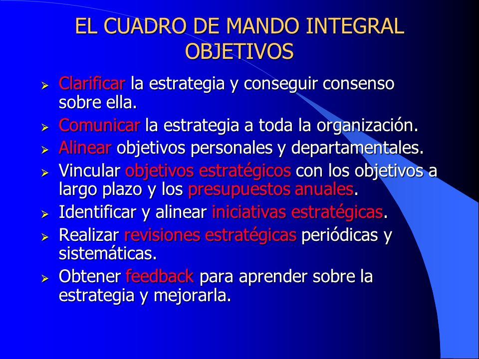 EL CUADRO DE MANDO INTEGRAL OBJETIVOS Clarificar la estrategia y conseguir consenso sobre ella. Clarificar la estrategia y conseguir consenso sobre el