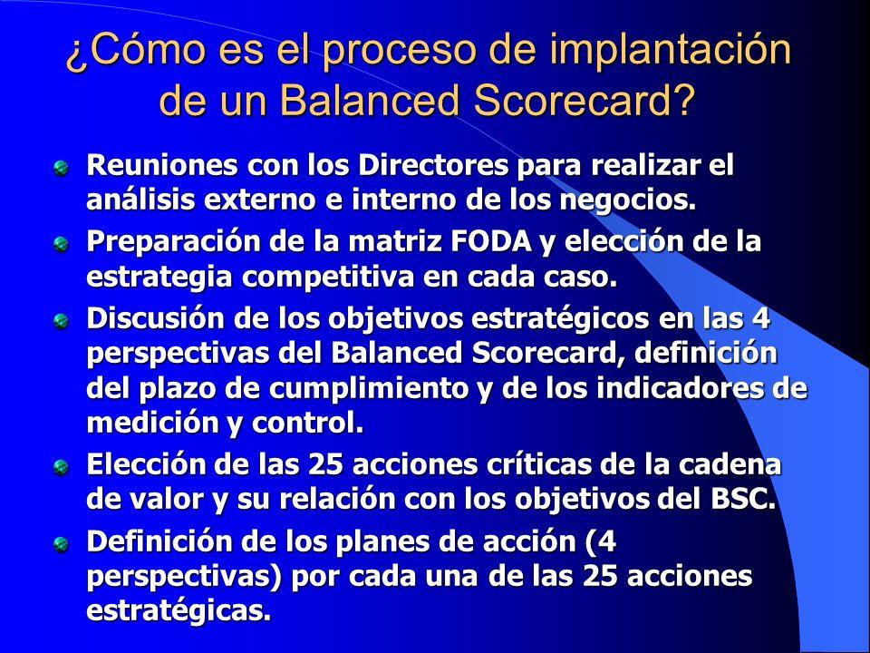 ¿Cómo es el proceso de implantación de un Balanced Scorecard? Reuniones con los Directores para realizar el análisis externo e interno de los negocios
