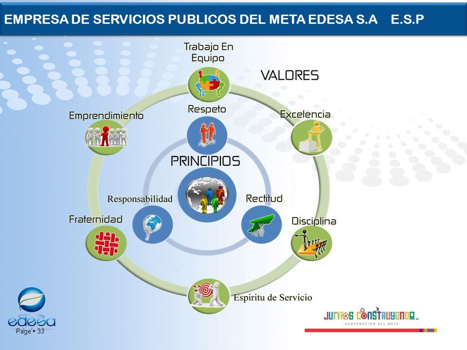 Page 33 EMPRESA DE SERVICIOS PUBLICOS DEL META EDESA S.A E.S.P