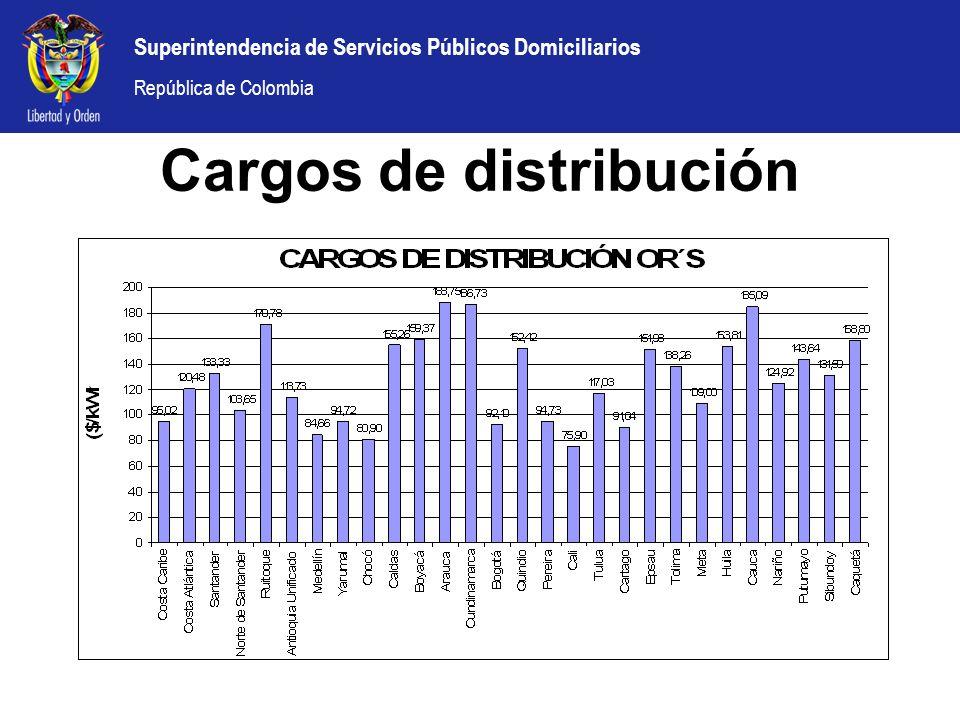 Superintendencia de Servicios Públicos Domiciliarios República de Colombia Cargos de distribución