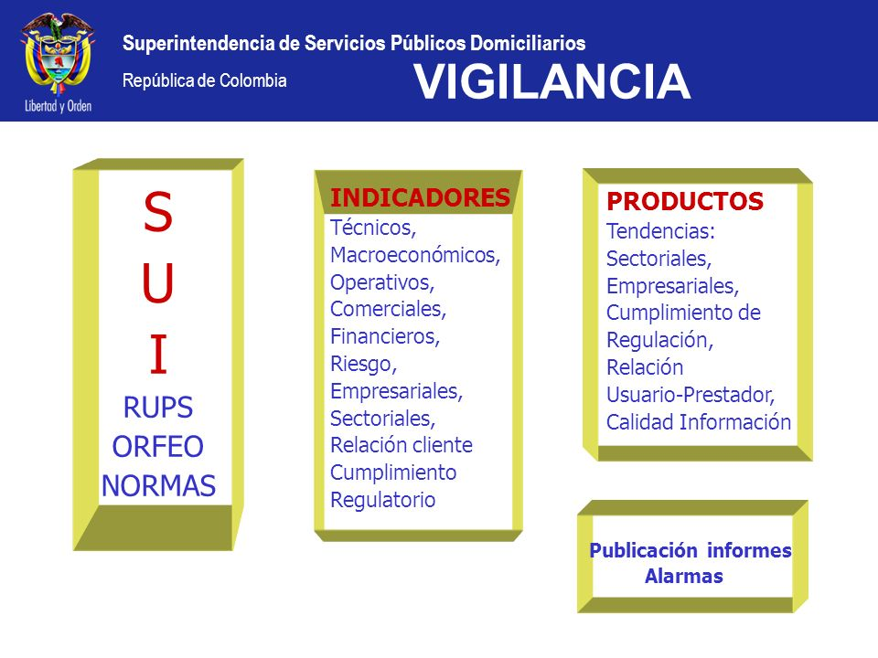 Superintendencia de Servicios Públicos Domiciliarios República de Colombia VIGILANCIA S U I RUPS ORFEO NORMAS INDICADORES Técnicos, Macroeconómicos, O