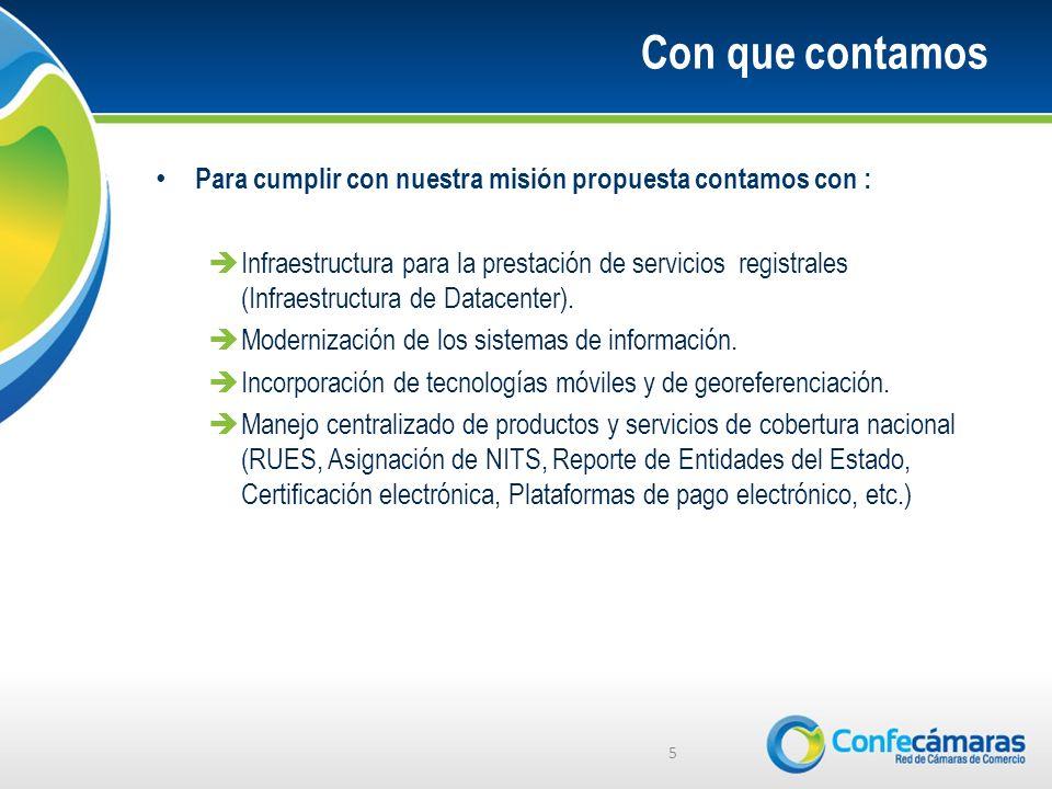 Con que contamos Para cumplir con nuestra misión propuesta contamos con : Infraestructura para la prestación de servicios registrales (Infraestructura de Datacenter).