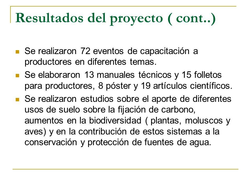 Resultados del proyecto ( cont..) Se realizaron 72 eventos de capacitación a productores en diferentes temas.