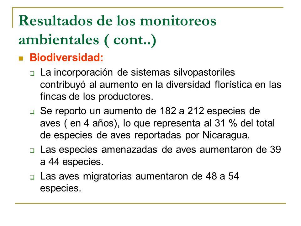 Resultados de los monitoreos ambientales ( cont..) Biodiversidad: La incorporación de sistemas silvopastoriles contribuyó al aumento en la diversidad florística en las fincas de los productores.
