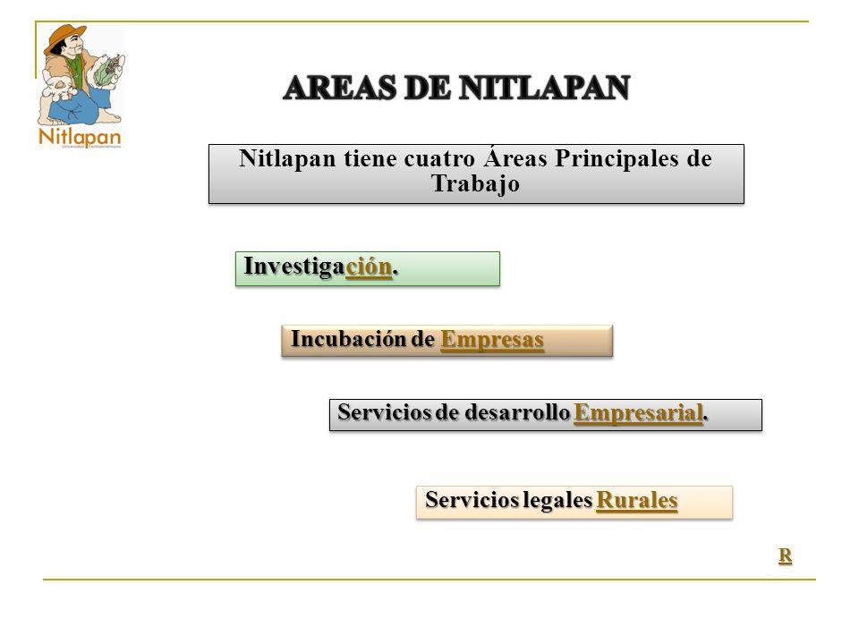 Servicios legales Rurales Rurales Servicios legales Rurales Rurales Nitlapan tiene cuatro Áreas Principales de Trabajo Investigación.