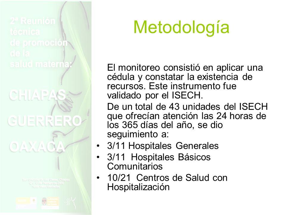 Metodología El monitoreo consistió en aplicar una cédula y constatar la existencia de recursos. Este instrumento fue validado por el ISECH. De un tota