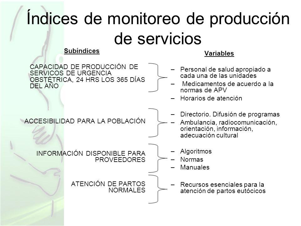 Índices de monitoreo de producción de servicios Subíndices CAPACIDAD DE PRODUCCIÓN DE SERVICOS DE URGENCIA OBSTÉTRICA, 24 HRS LOS 365 DÍAS DEL AÑO ACC