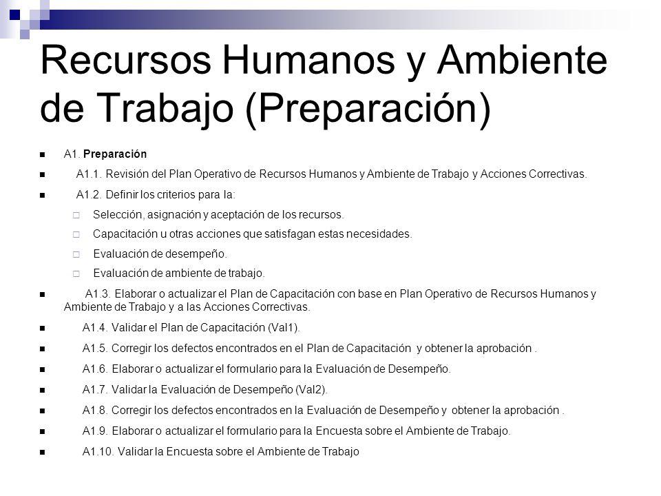 Recursos Humanos y Ambiente de Trabajo (Preparación) A1. Preparación A1.1. Revisión del Plan Operativo de Recursos Humanos y Ambiente de Trabajo y Acc